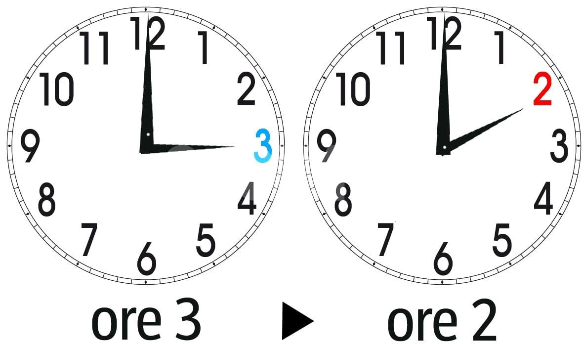 Torna l'ora solare: lancette un'ora indietro tra il 29 e il 30 ottobre 2016