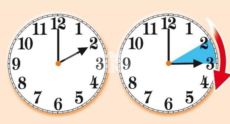 Torna l'ora legale: alle 2 di stanotte lancette avanti di un'ora
