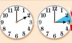 Torna l'ora legale 2020: alle 2 di stanotte lancette avanti di un'ora